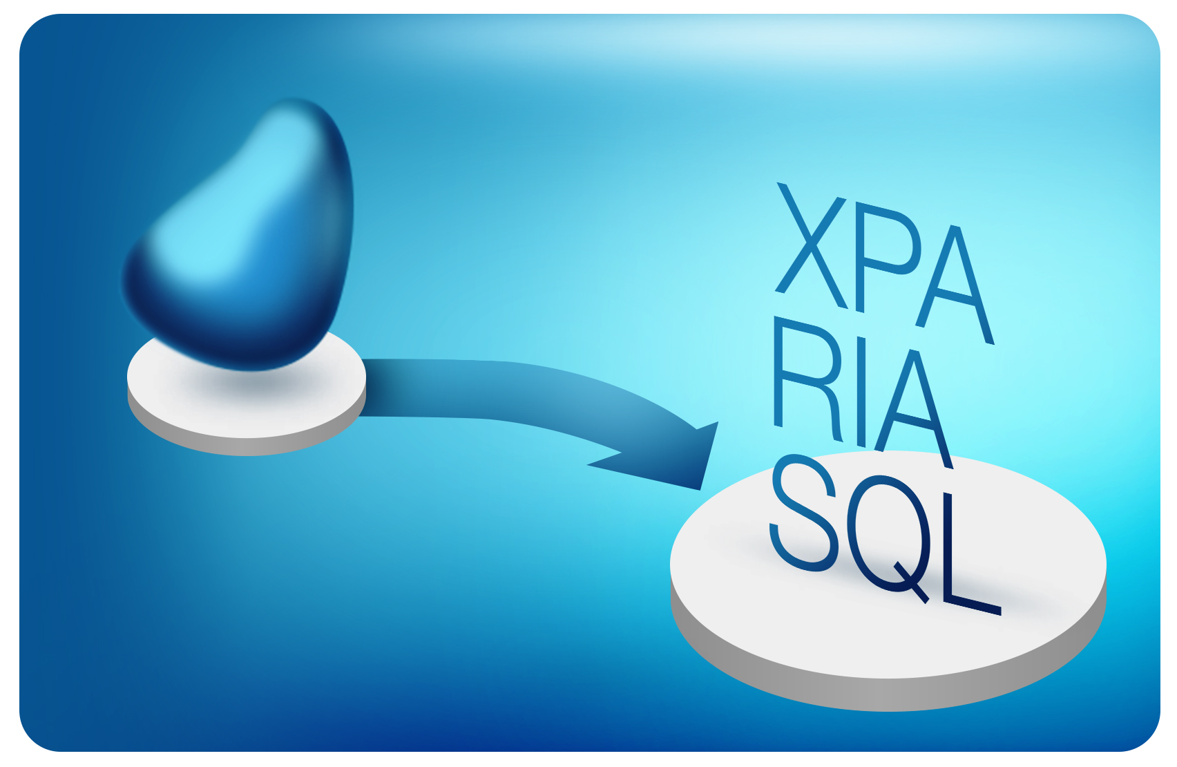 Magic Software upgrade solutions